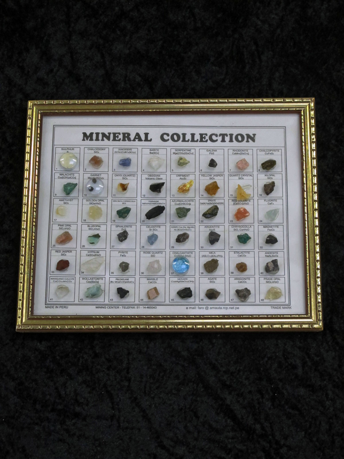 Collectors guide: Mineral Collection
